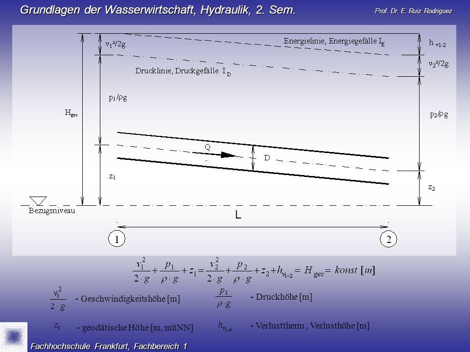 L - Druckhöhe [m] - Geschwindigkeitshöhe [m]